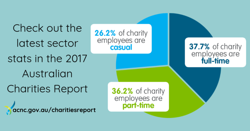 Australian Charities Report 2017 Fish Community Solutions